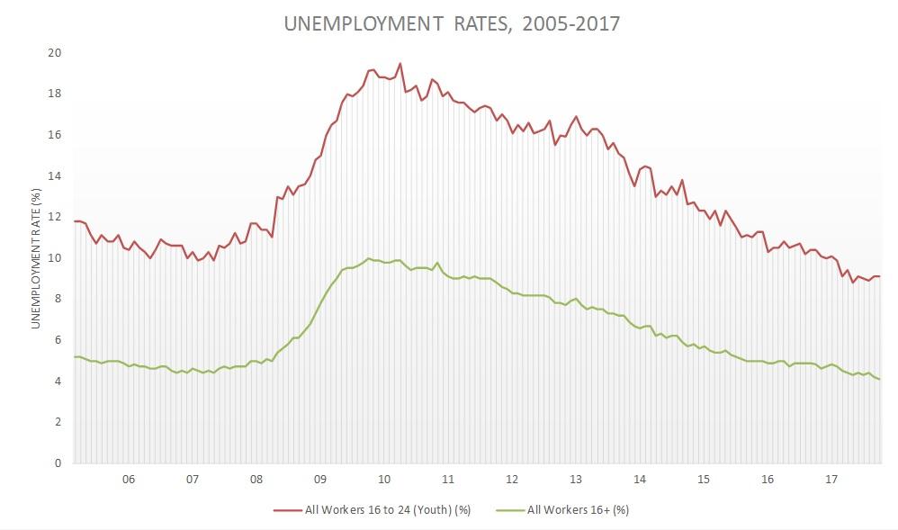 october jobs report graph 1