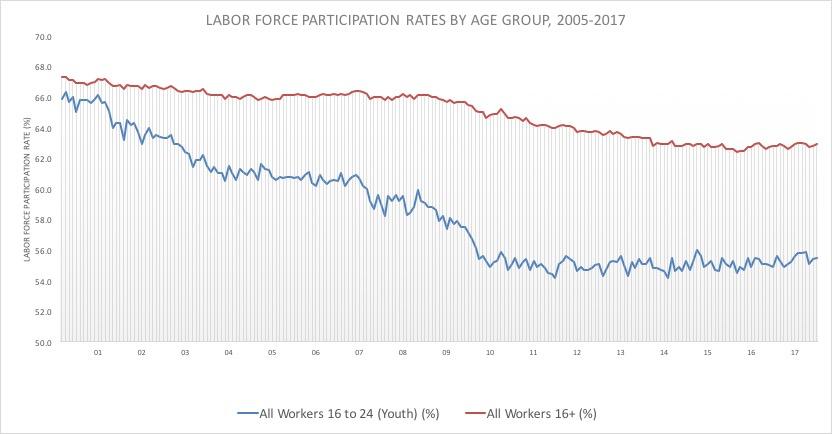 Jobs_July_17_3